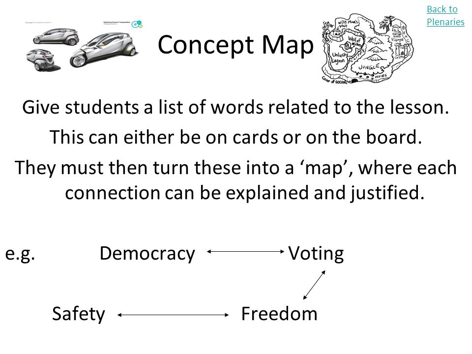 Concept Map Give students a list of words related to the lesson.