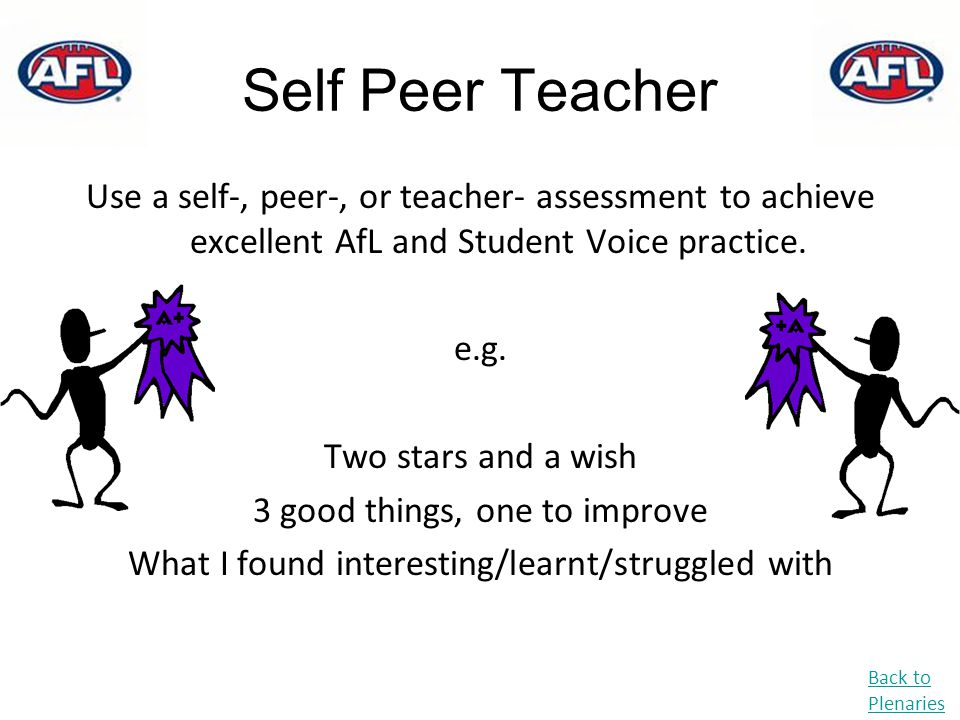 Self Peer Teacher Use a self-, peer-, or teacher- assessment to achieve excellent AfL and Student Voice practice.