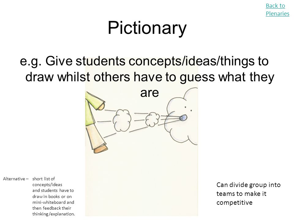 Back to Plenaries Pictionary. e.g. Give students concepts/ideas/things to draw whilst others have to guess what they are.