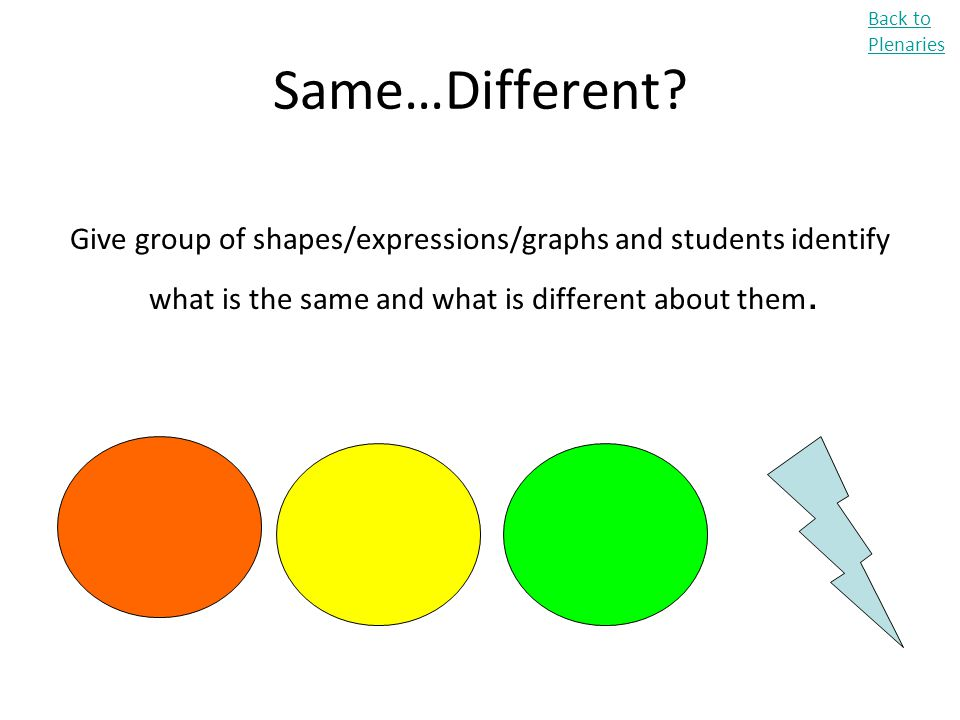 Back to Plenaries Same…Different. Give group of shapes/expressions/graphs and students identify.