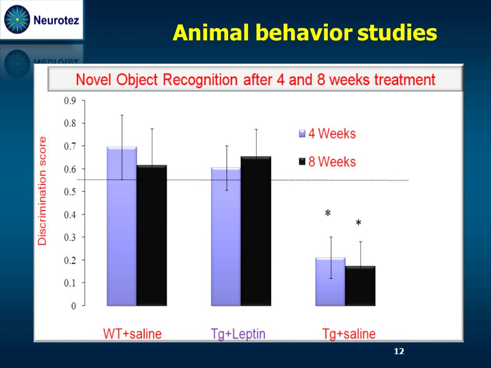 Animal behavior studies