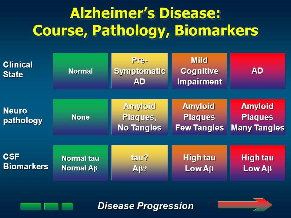 Alzheimer's Disease: Course, Pathology, Biomarkers