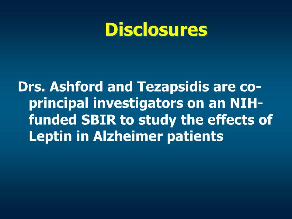 Disclosures Drs.