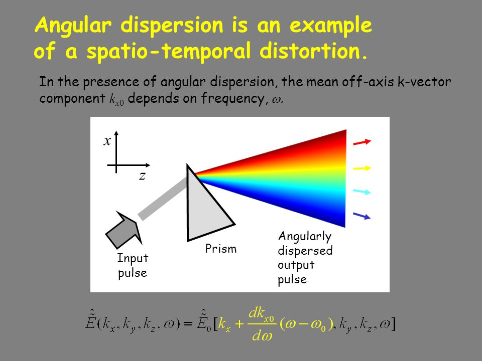 Angular dispersion is an example of a spatio-temporal distortion.