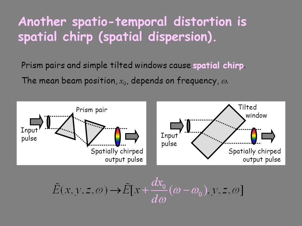 Another spatio-temporal distortion is spatial chirp (spatial dispersion).