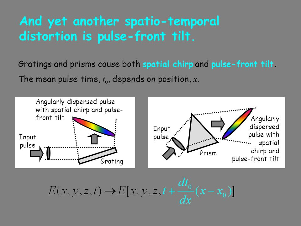 And yet another spatio-temporal distortion is pulse-front tilt.