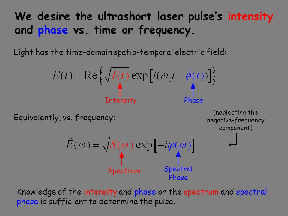 We desire the ultrashort laser pulse's intensity and phase vs