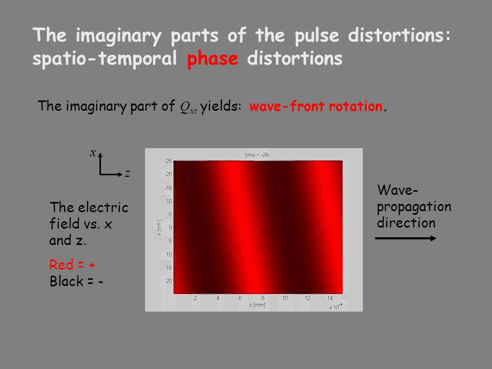 The imaginary parts of the pulse distortions: spatio-temporal phase distortions