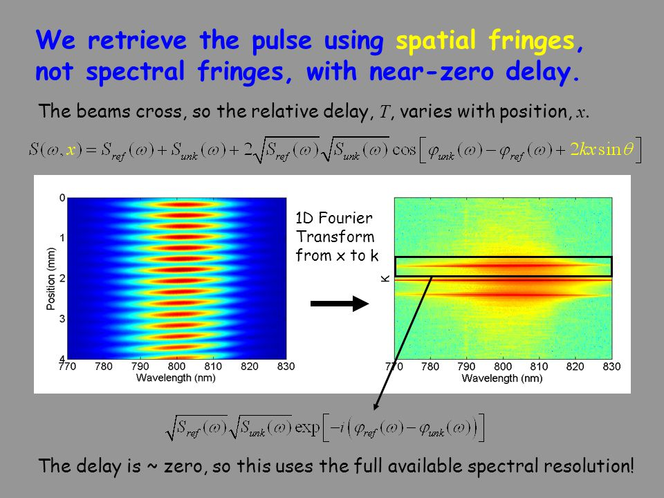 We retrieve the pulse using spatial fringes, not spectral fringes, with near-zero delay.