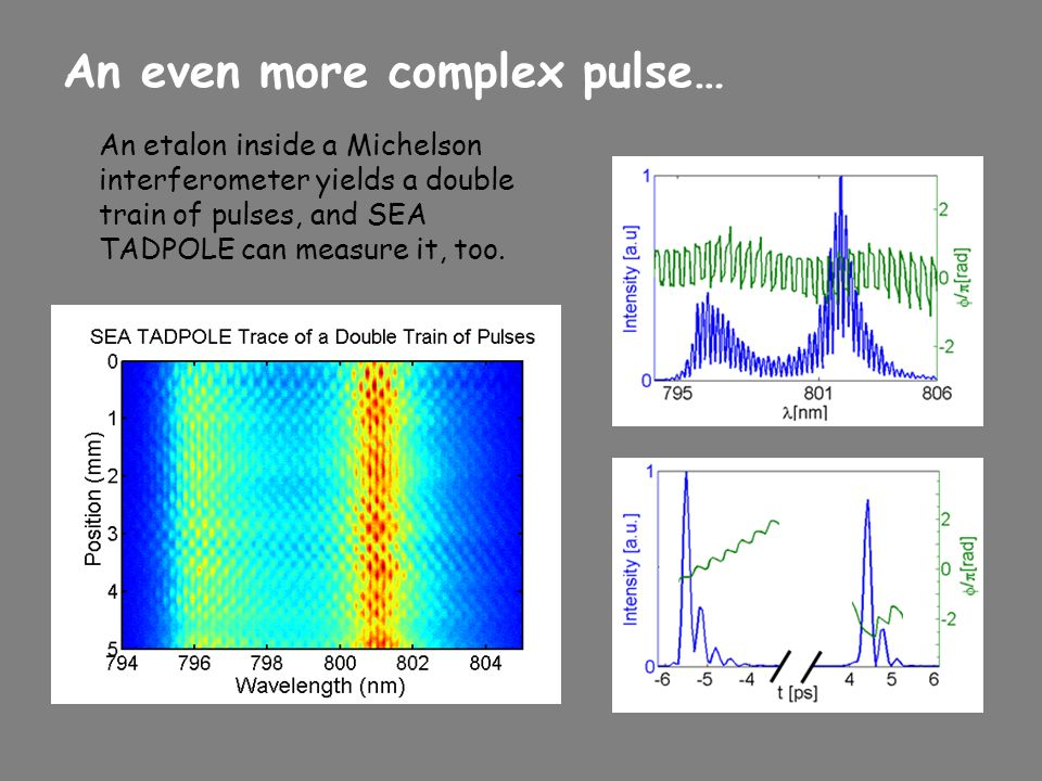 An even more complex pulse…