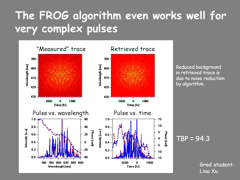 The FROG algorithm even works well for very complex pulses