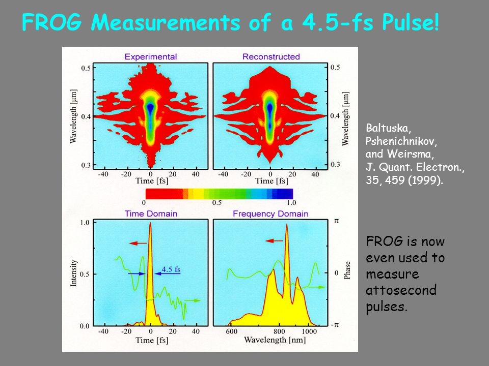 FROG Measurements of a 4.5-fs Pulse!