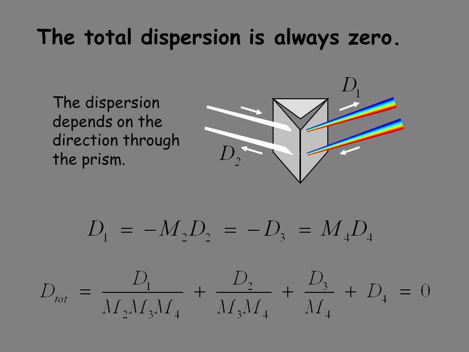 The total dispersion is always zero.