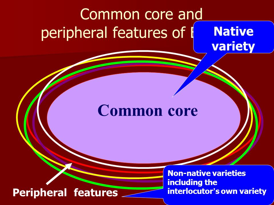 Common core and peripheral features of English