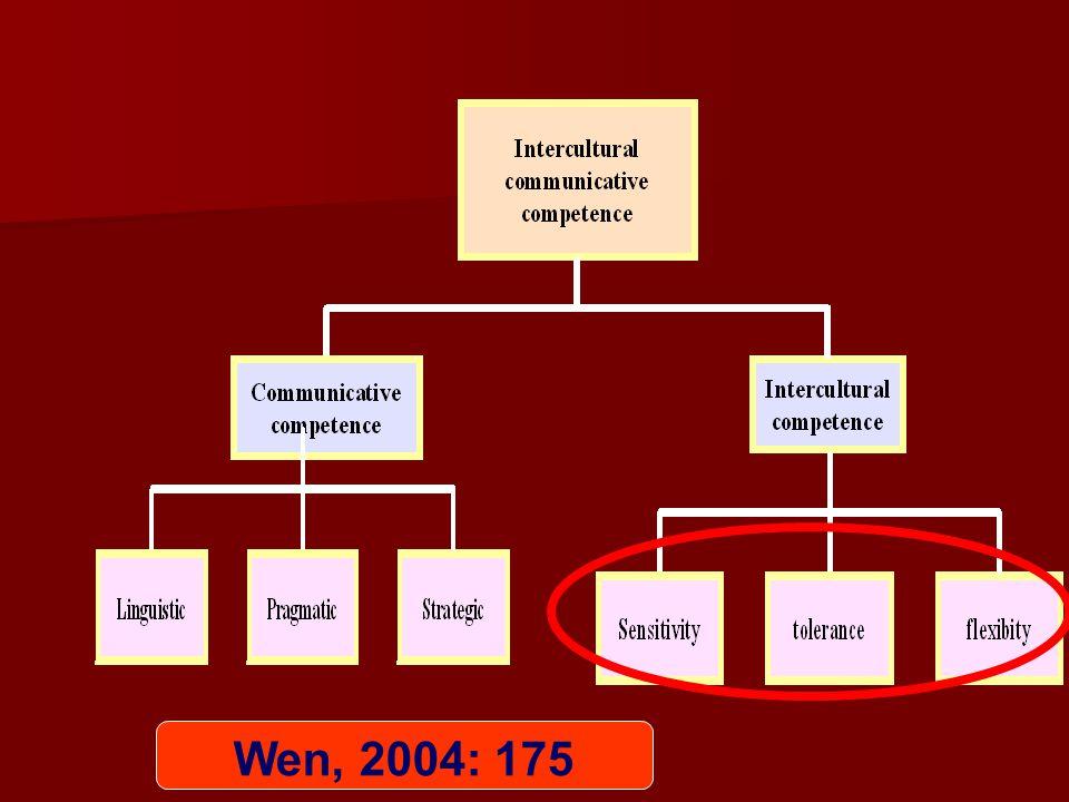 Wen, 2004: 175