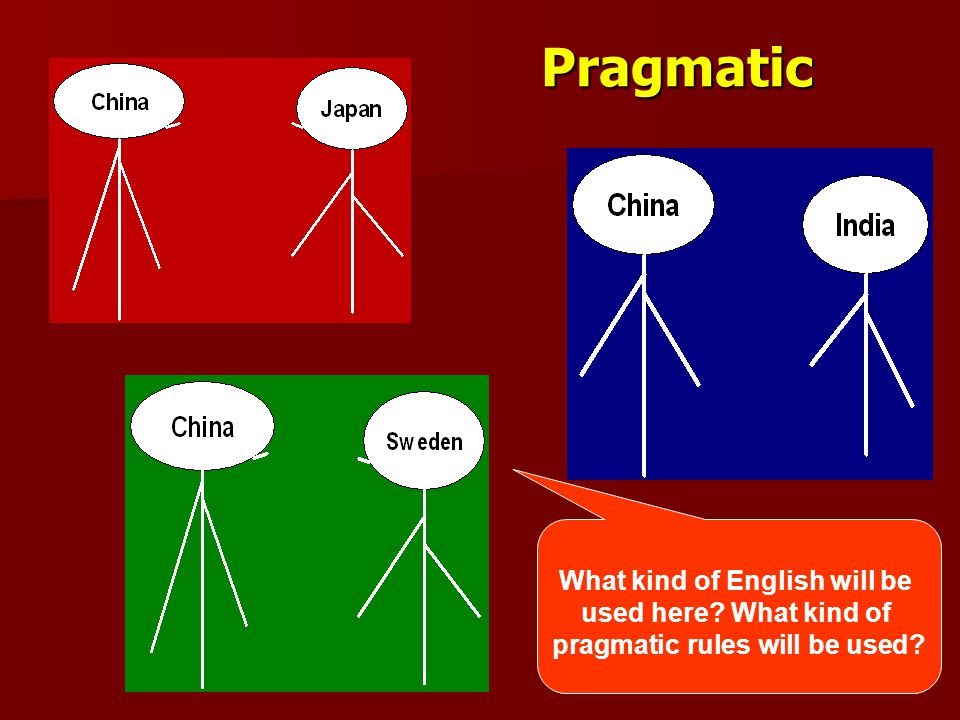 Pragmatic What kind of English will be used here What kind of pragmatic rules will be used