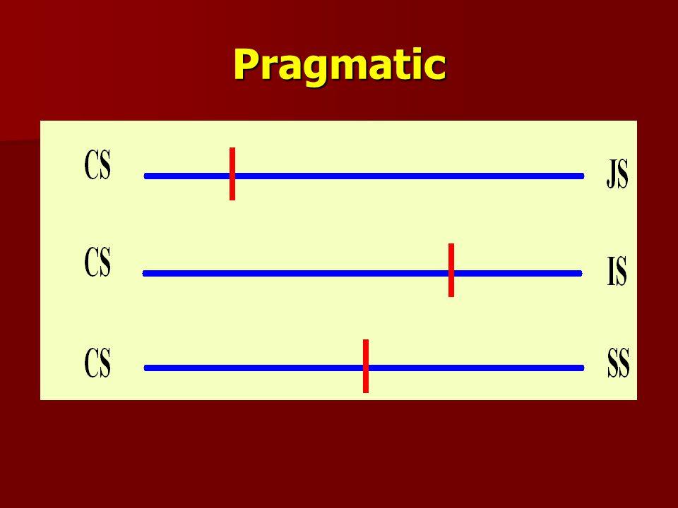 Pragmatic Open, dynamic, on-line generated