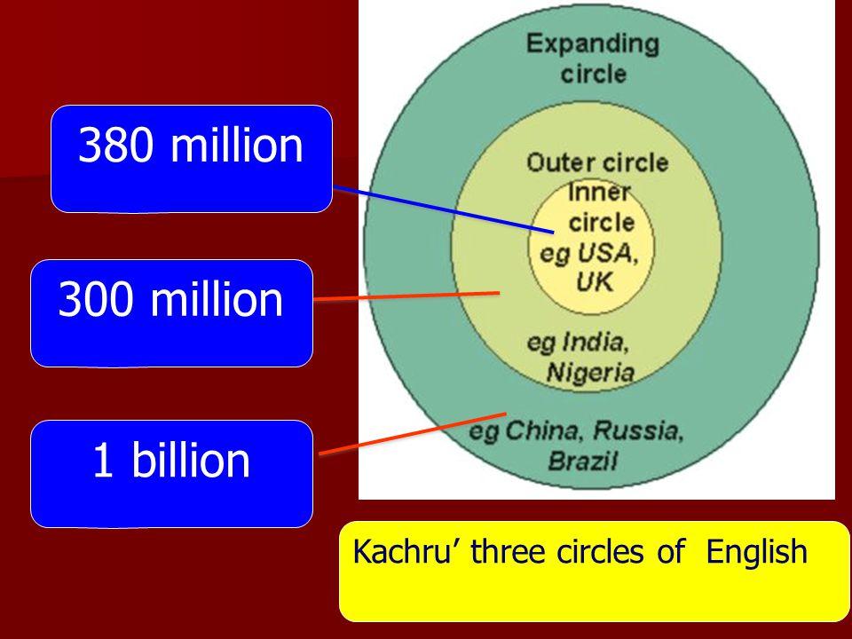 380 million 300 million 1 billion Kachru' three circles of English