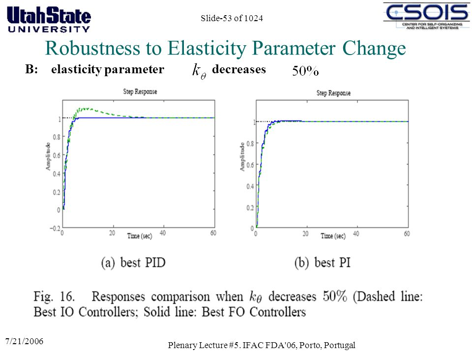 Robustness to Elasticity Parameter Change