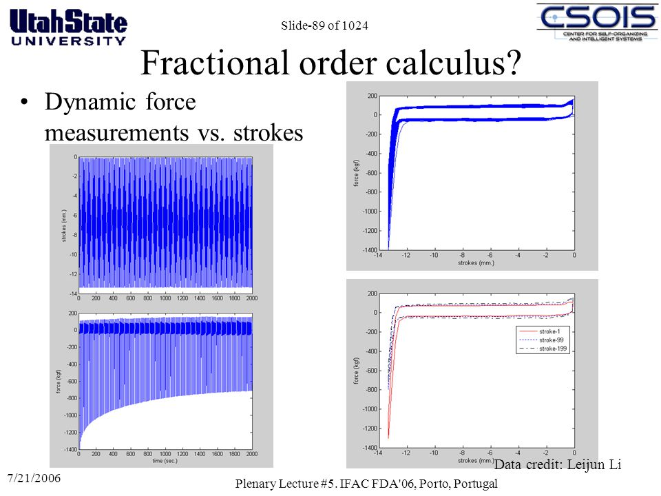 Fractional order calculus
