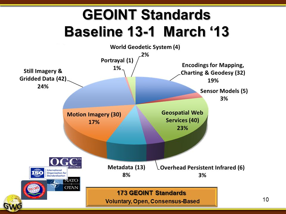 GEOINT Standards Baseline 13-1 March '13