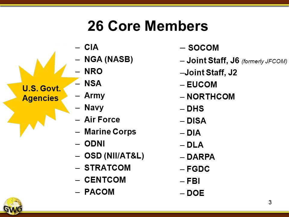 26 Core Members SOCOM CIA NGA (NASB) Joint Staff, J6 (formerly JFCOM)