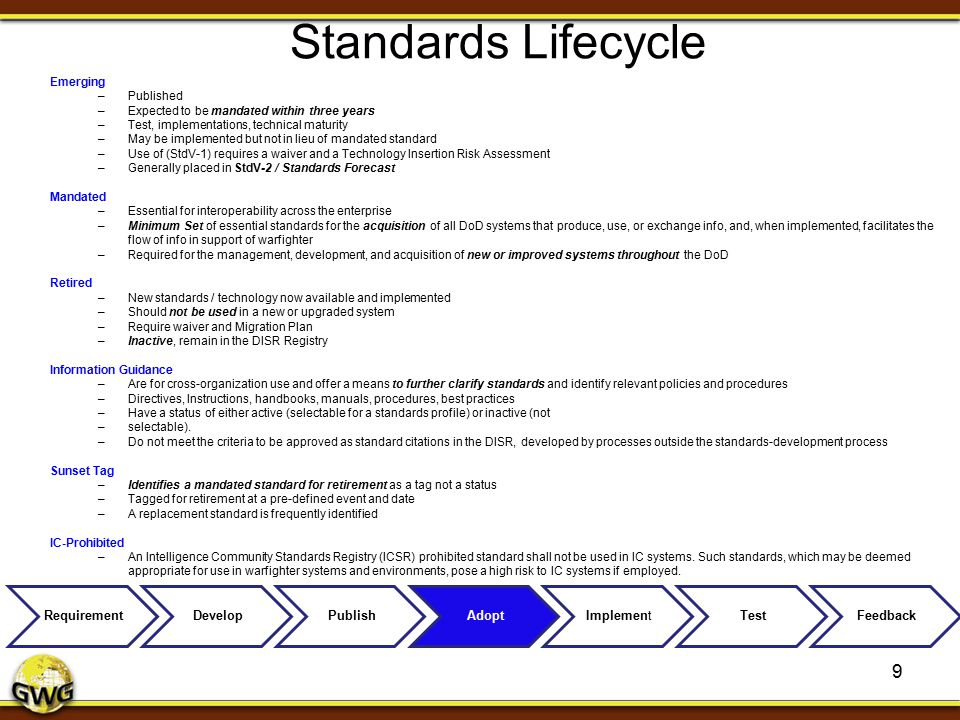 Standards Lifecycle Requirement Develop Publish Adopt Implement Test