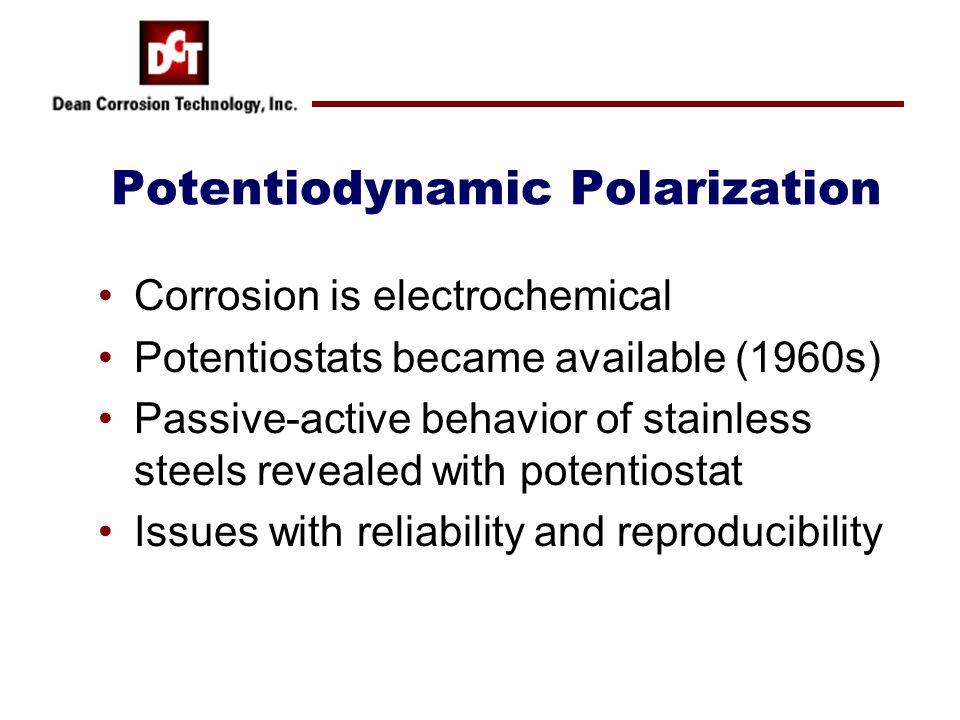 Potentiodynamic Polarization