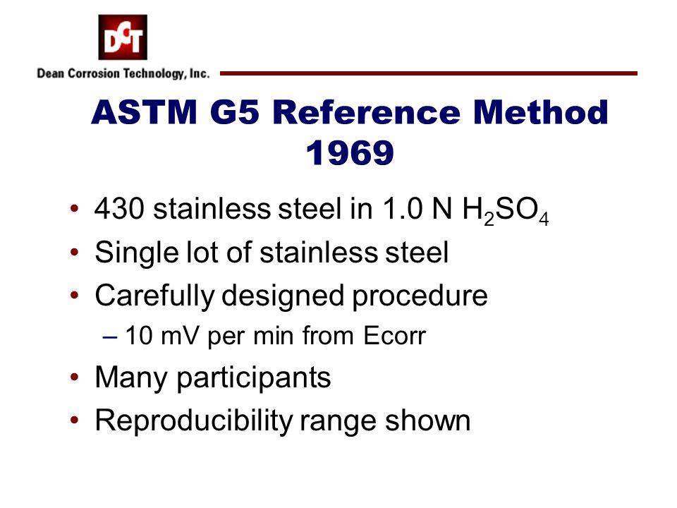 ASTM G5 Reference Method 1969