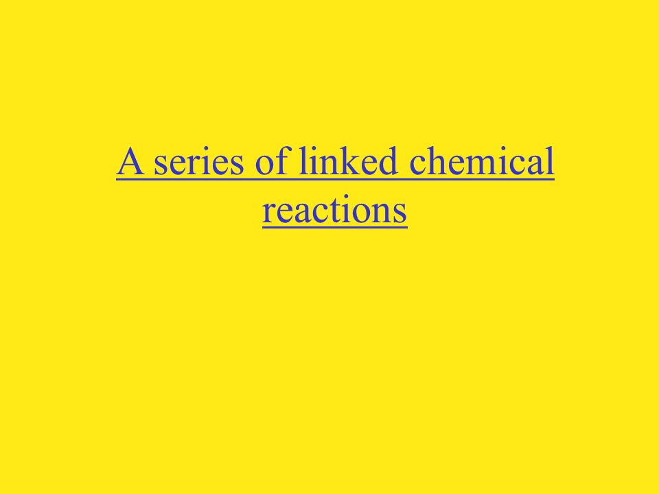 A series of linked chemical reactions