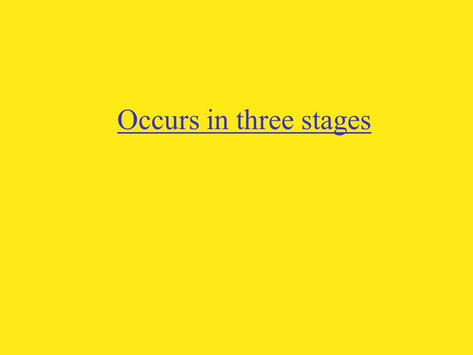 Occurs in three stages