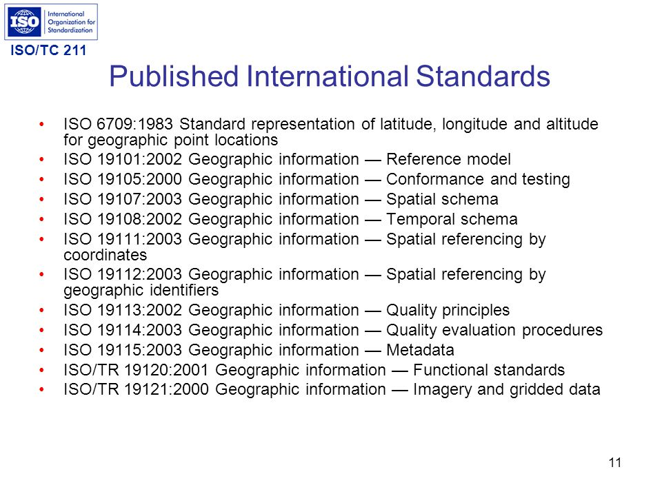 Published International Standards