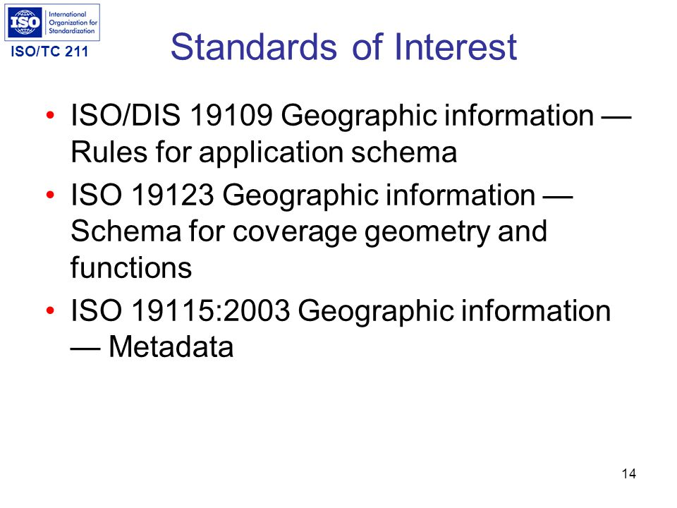 Standards of Interest ISO/DIS 19109 Geographic information — Rules for application schema.