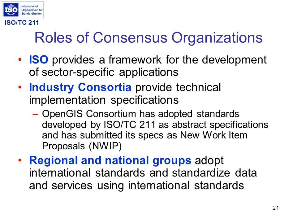 Roles of Consensus Organizations