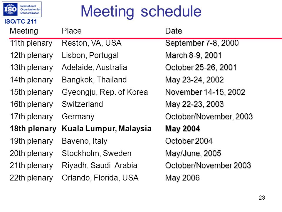 Meeting schedule Meeting 11th plenary 12th plenary 13th plenary