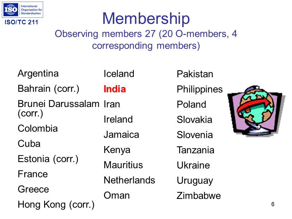 Membership Observing members 27 (20 O-members, 4 corresponding members)