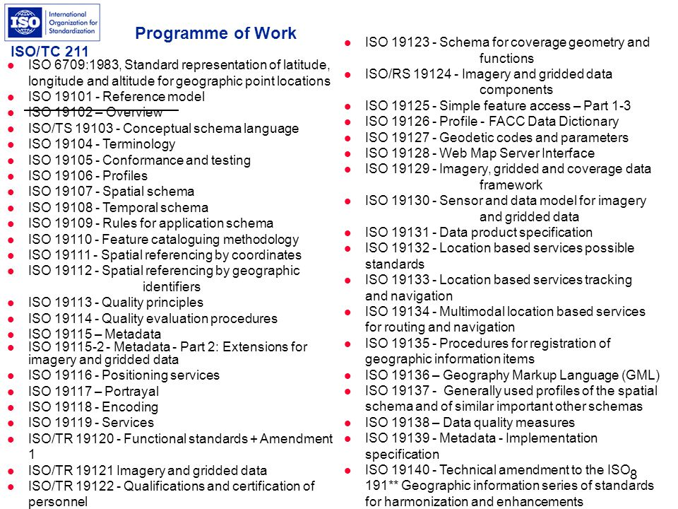Programme of Work ISO 19123 - Schema for coverage geometry and functions. ISO/RS 19124 - Imagery and gridded data components.