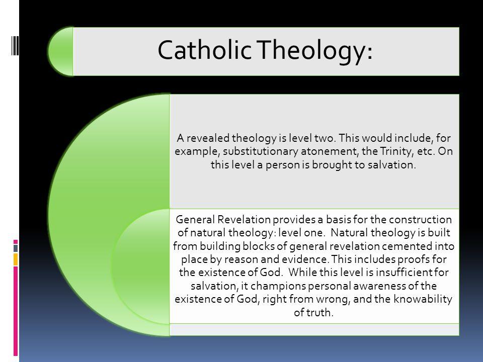 Catholic Theology: