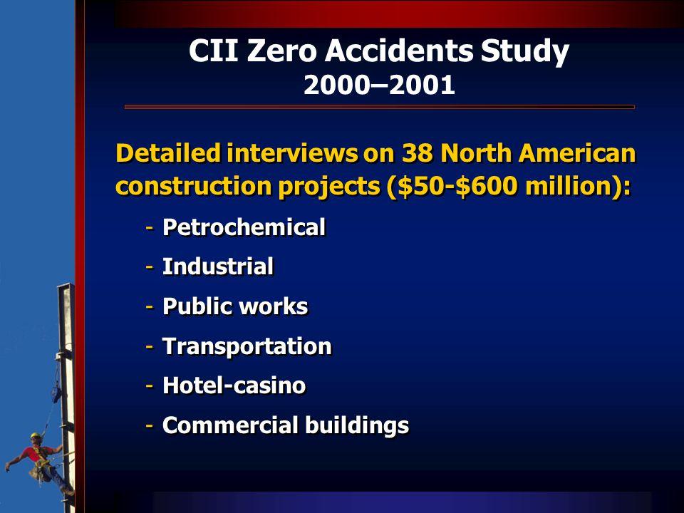 CII Zero Accidents Study 2000–2001