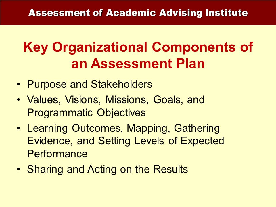 Key Organizational Components of an Assessment Plan