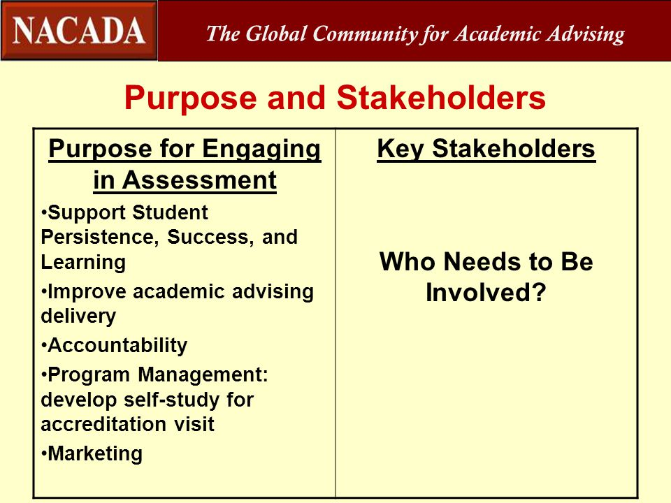 Purpose and Stakeholders