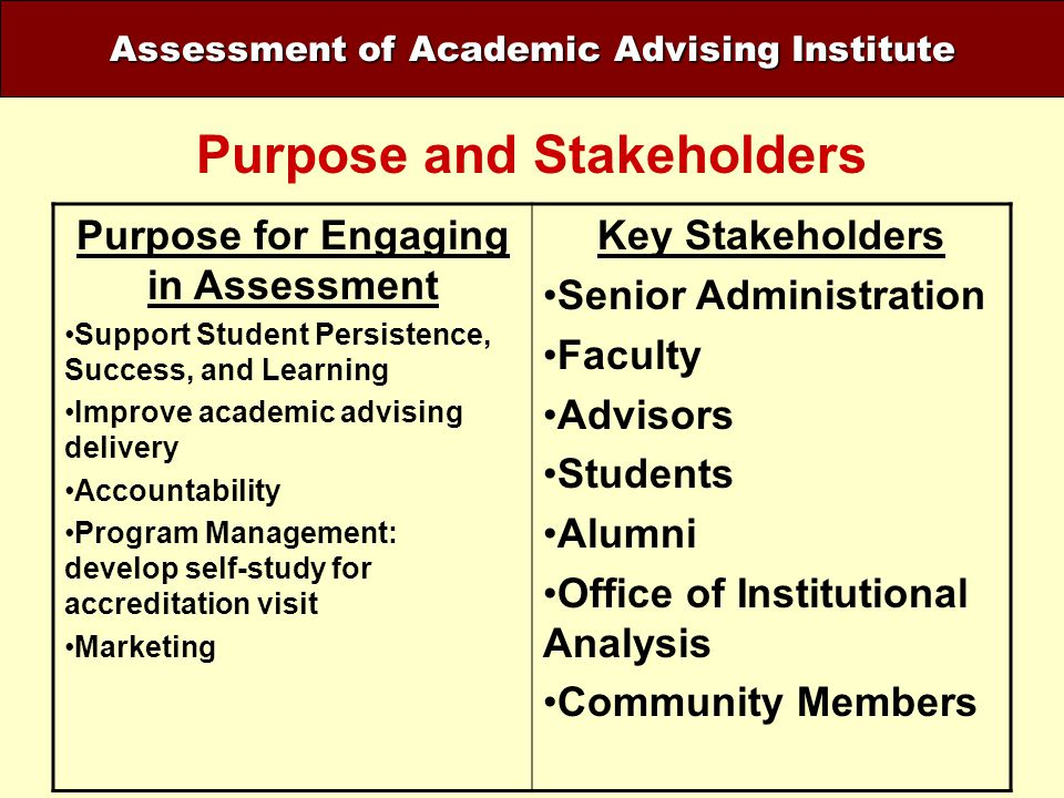 Purpose and Stakeholders Purpose for Engaging in Assessment