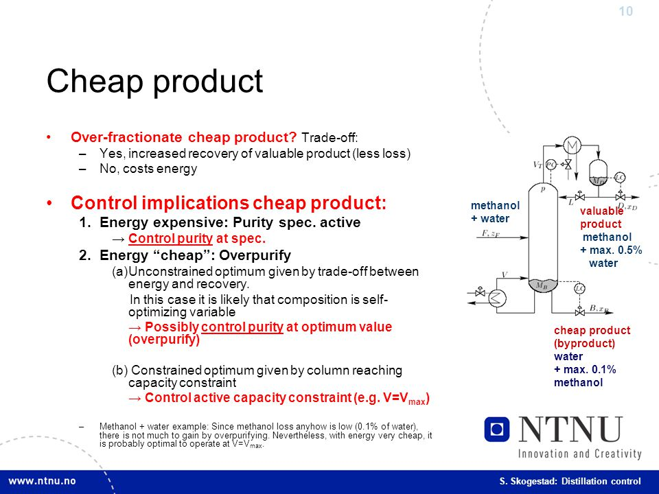 Cheap product Control implications cheap product: