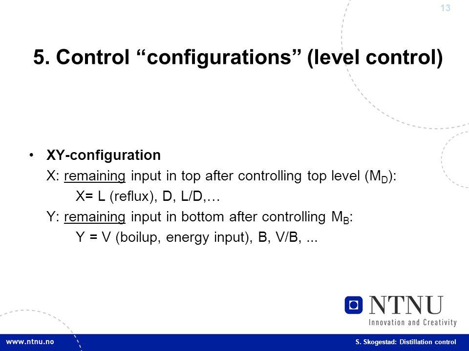 5. Control configurations (level control)