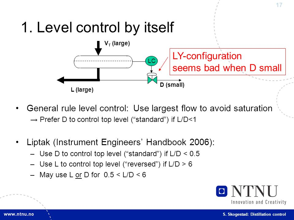 1. Level control by itself