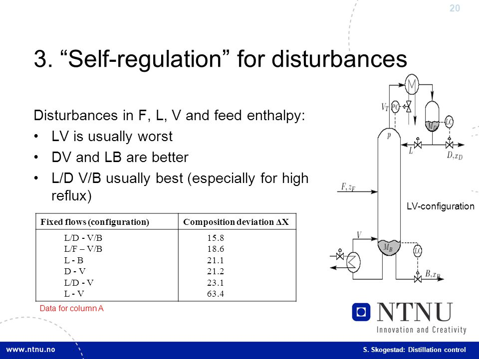 3. Self-regulation for disturbances