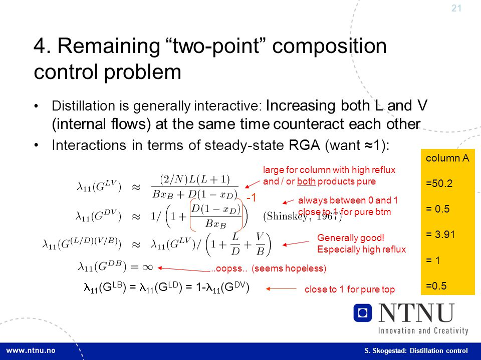 4. Remaining two-point composition control problem