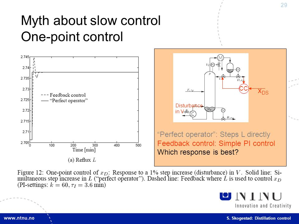 Myth about slow control One-point control