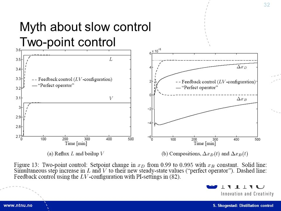 Myth about slow control Two-point control