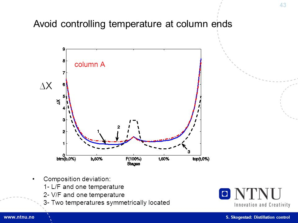 Avoid controlling temperature at column ends
